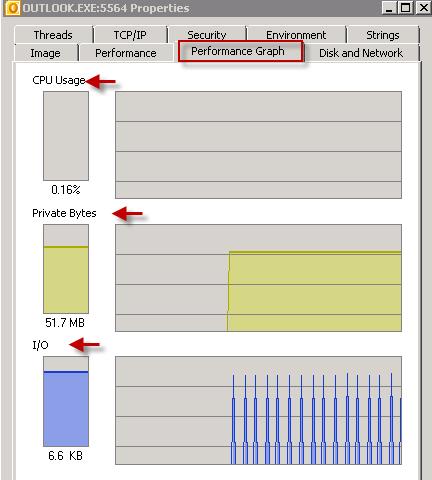 Process Explorer -03
