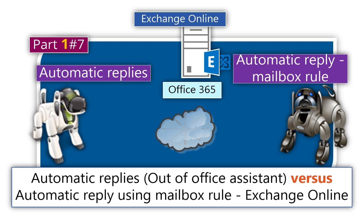 how to put an out of office on outlook 365