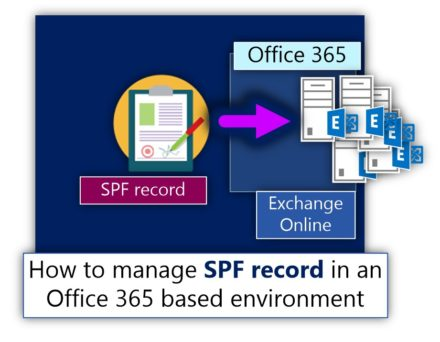 How-to-manage-SPF-record-in-an-Office-365-based-environment